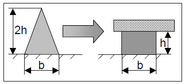 Диаграмма3